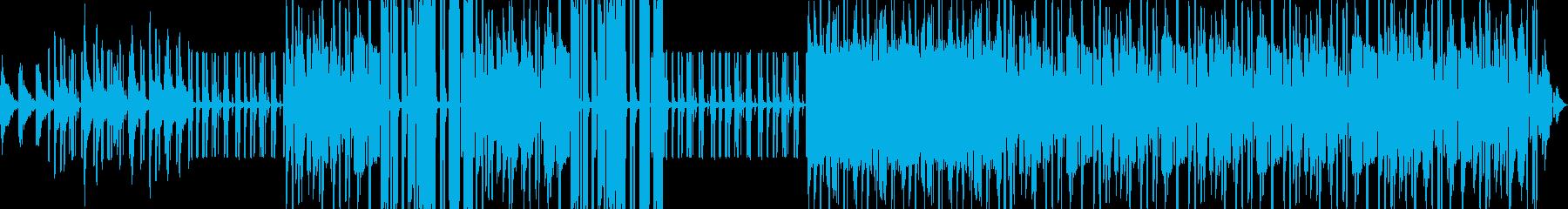Mac風オープニングおしゃれBGM60秒の再生済みの波形