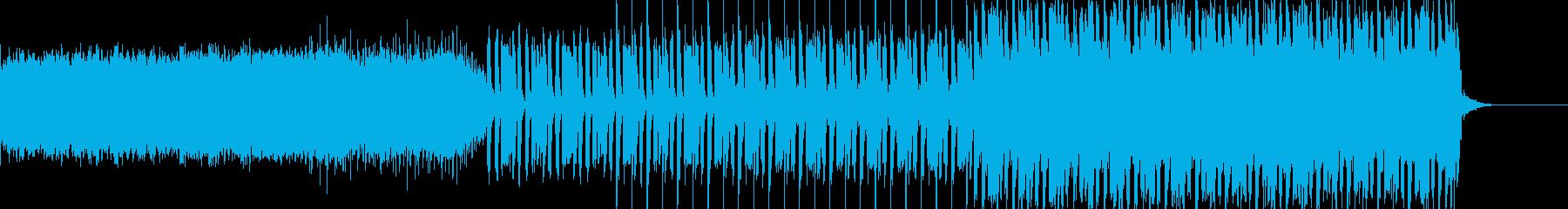 尖ったリードが刺さるフューチャーハウスの再生済みの波形