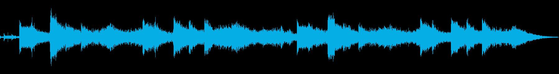 ドラマアニメ、劇伴用BGMシンプル4の再生済みの波形
