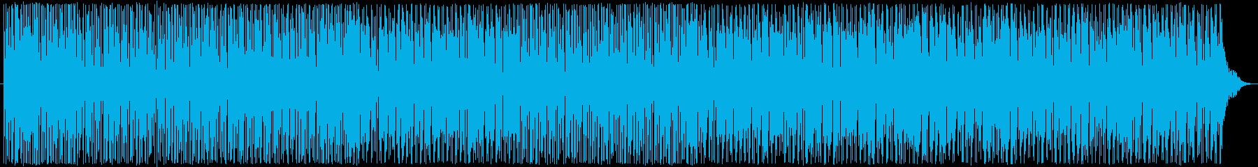 カントリーポップ。幸せでのんきです。の再生済みの波形