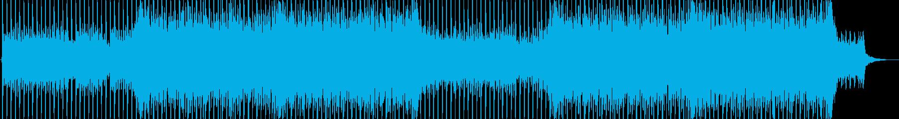 Corporate Orchestraの再生済みの波形