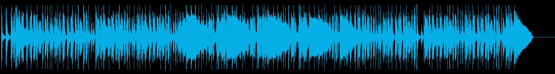 ドラムとベースのみ・ファンク系ビートの再生済みの波形