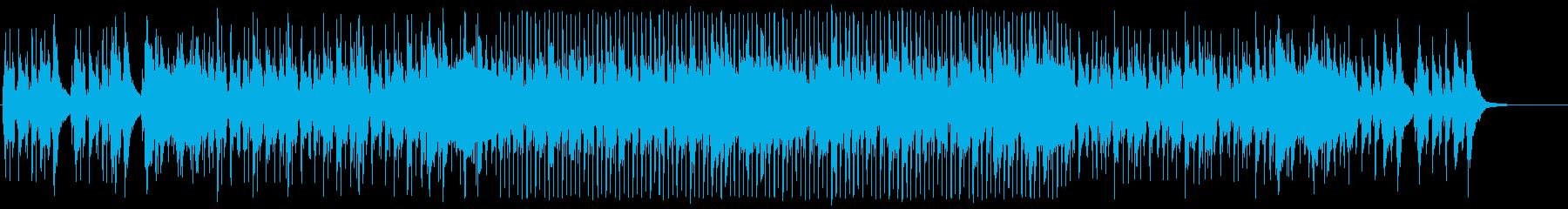 アップテンポのアコースティックギタ...の再生済みの波形
