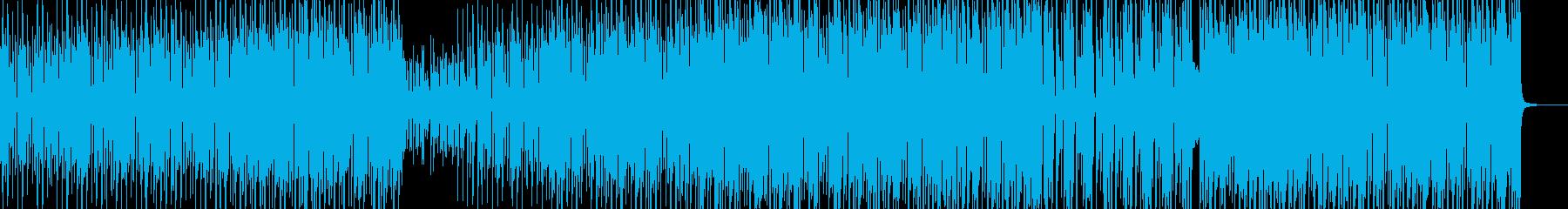 筋ᕦ(・ㅂ・)ᕤ肉・ガチムチテクノ B3の再生済みの波形