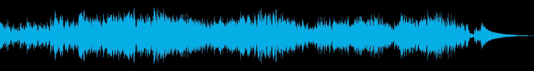 楽しいボサノバの再生済みの波形
