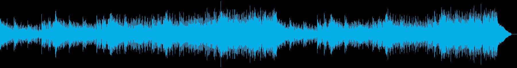 企業VP映像、168オーケストラ、爽快Lの再生済みの波形