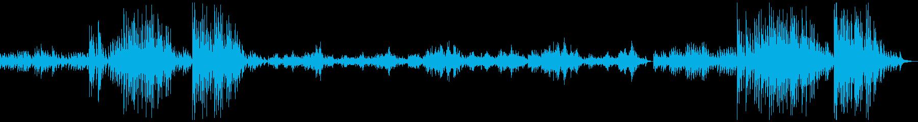 ショパン 葬送行進曲の再生済みの波形