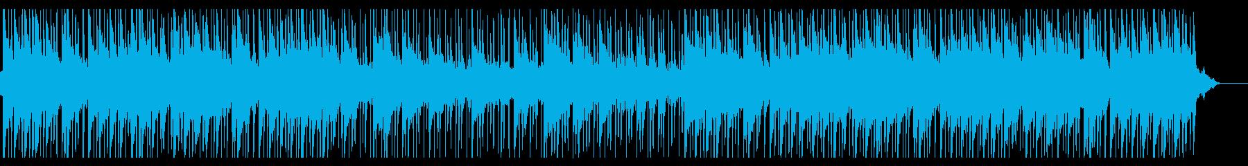ローファイヒップホップ/チルアウトの再生済みの波形