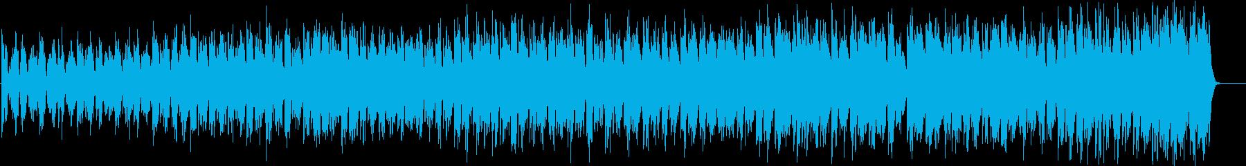 ミニマルリズム室内楽クリエイティブの再生済みの波形