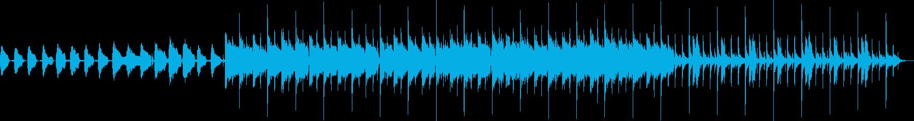 Math Rockの再生済みの波形