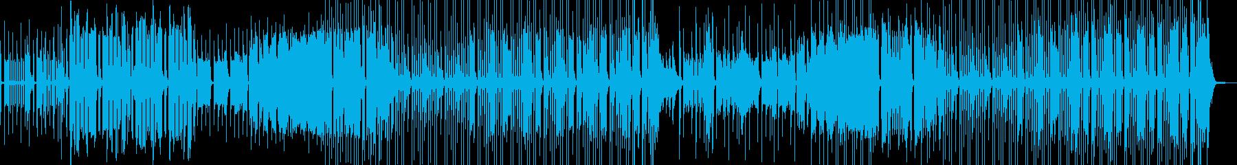 グダグダな演出に・コミカルポップ Aの再生済みの波形