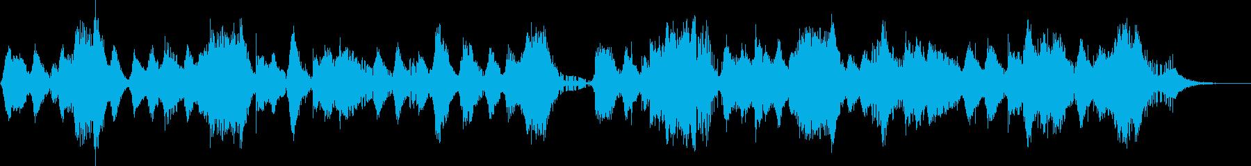 ホラー、不気味な雰囲気のBGMの再生済みの波形