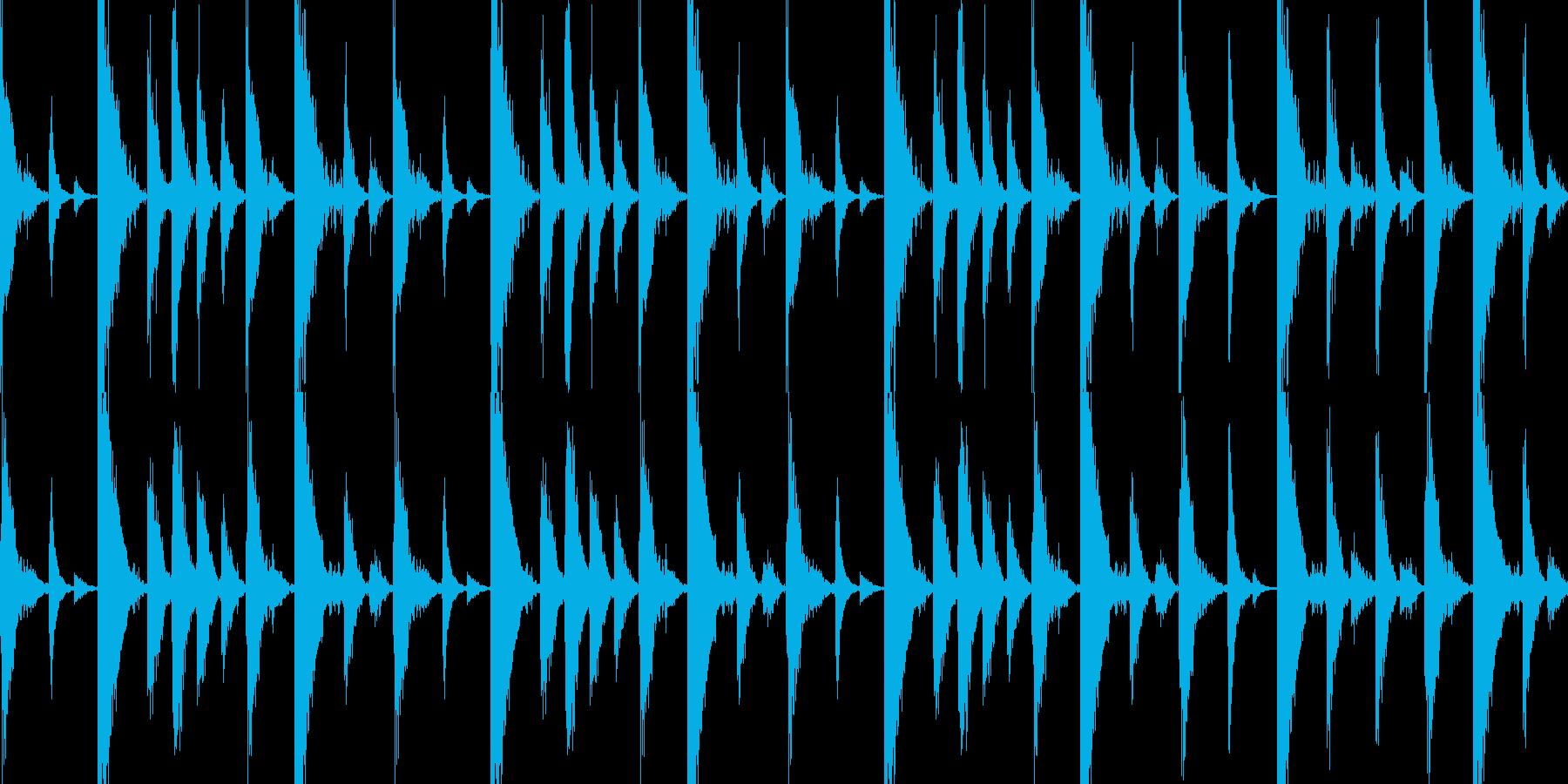 ドラムンベースのリズムループ/パターンの再生済みの波形