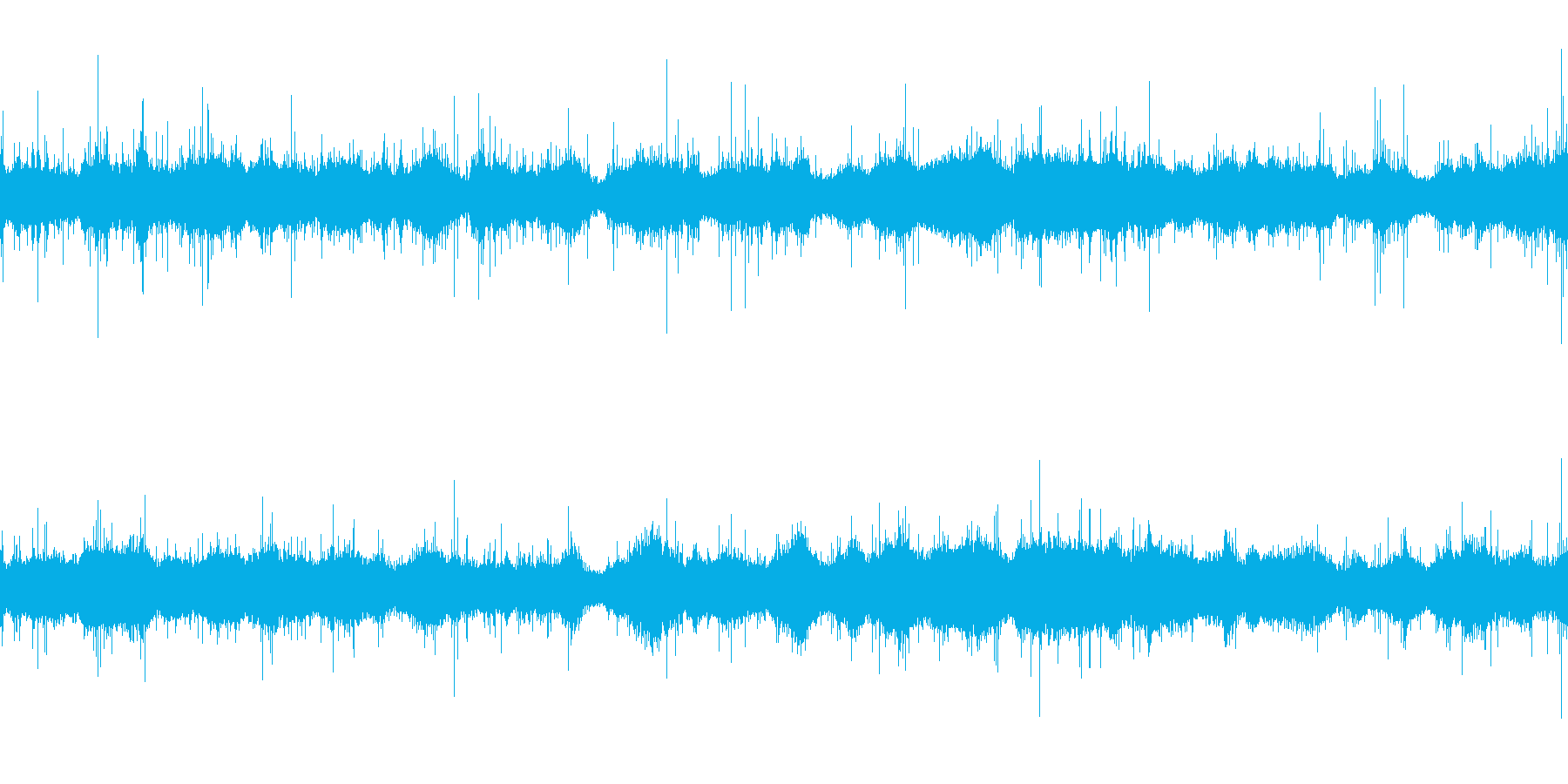 ダイナミックな海鳴り(?!)の再生済みの波形