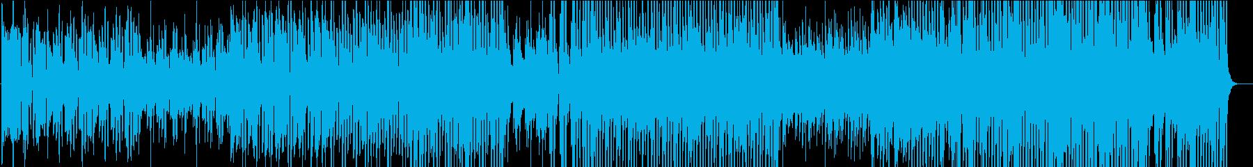 少し陽気に踊るようなケルト風な曲の再生済みの波形