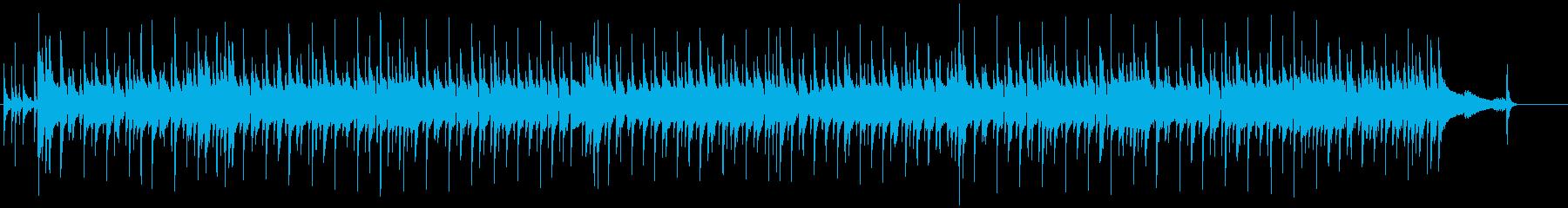 Youtube向け日常BGMの再生済みの波形