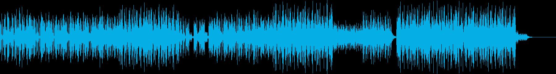 電気研究所ロボット機械。ハイテク技...の再生済みの波形