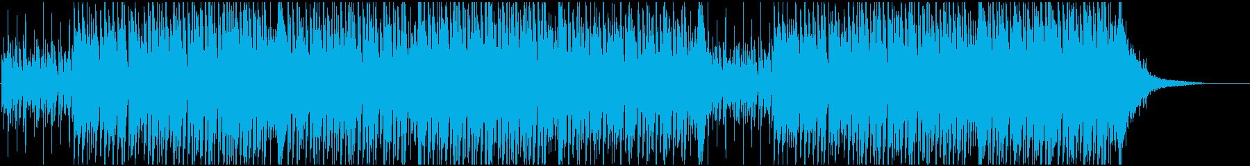 未来への情熱・技術系プレゼン向けEDMの再生済みの波形