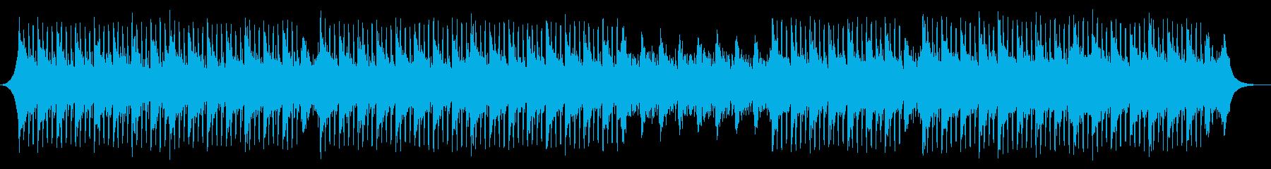 インタビュー音楽の再生済みの波形