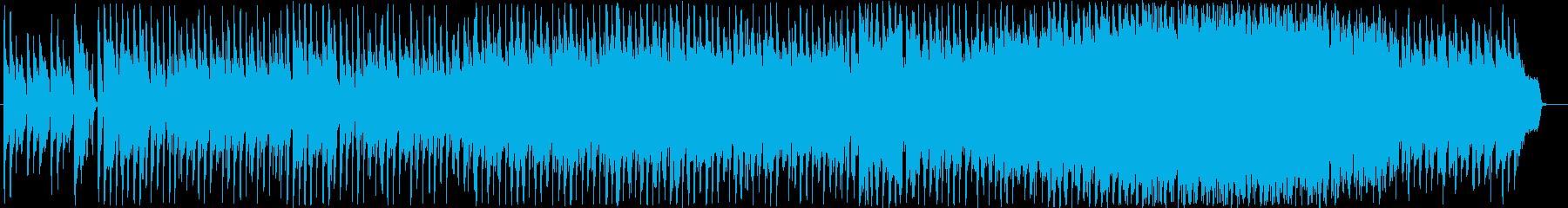 メロディ強めのポップ系BGMの再生済みの波形