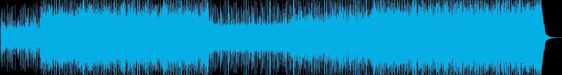 パンク アクティブ 明るい ワイル...の再生済みの波形