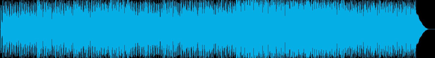 軽快、さわやか、情報、いきいき、明るいの再生済みの波形