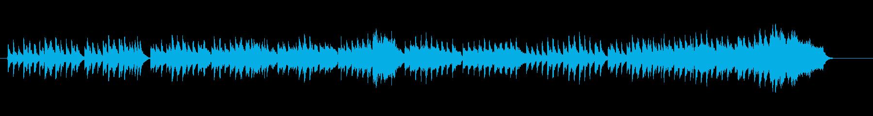 オリエンタル・メロディーの再生済みの波形