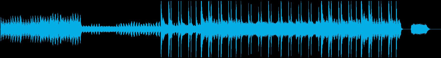 ほのぼのとしたどこか不思議なオーケストラの再生済みの波形