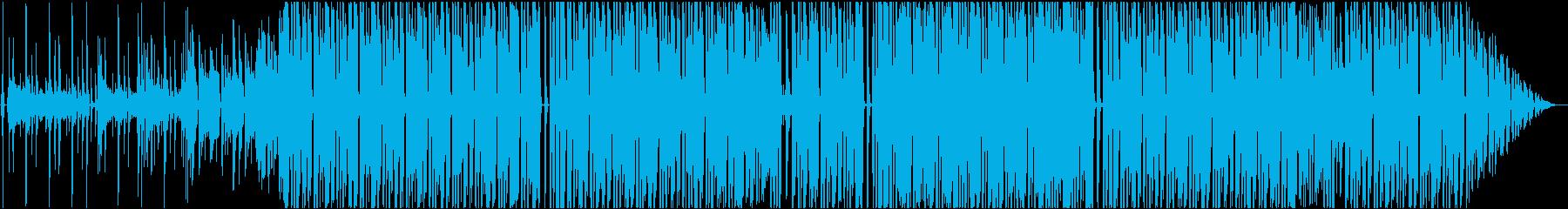 funkyでパリッとした、こじゃれてる系の再生済みの波形