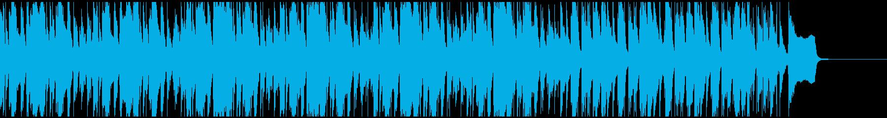 ショート版ダラーっとした日常の曲の再生済みの波形
