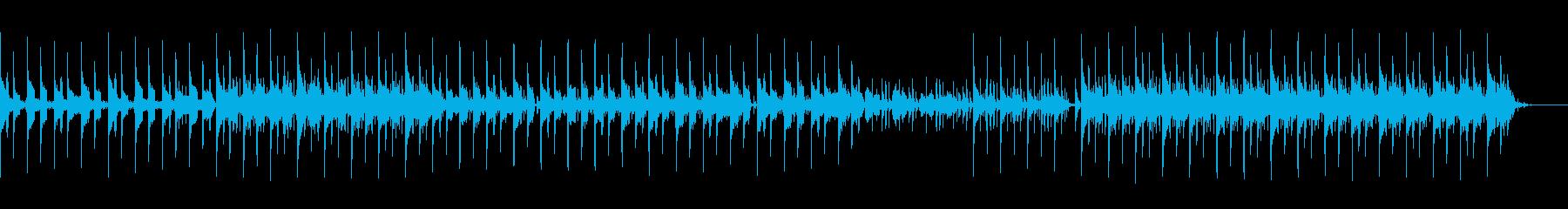 80年代ニューウェーブ風BGMの再生済みの波形