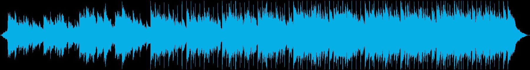 モダン テクノ アクティブ 明るい...の再生済みの波形