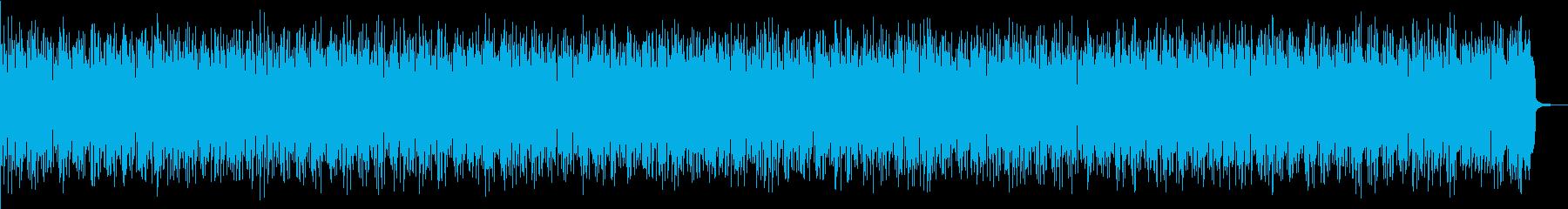 「ファンク」軽快なファンキービートの再生済みの波形