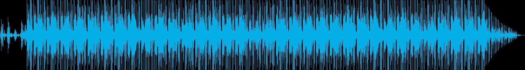 Lofi・落ち着いたジャズ・静かなバーの再生済みの波形