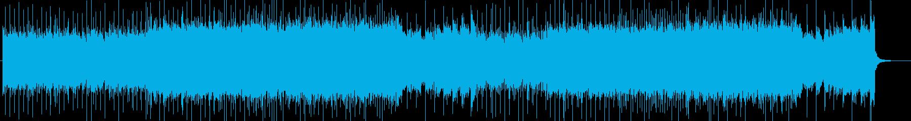 「HR/HM」「ROCK」BGM153の再生済みの波形