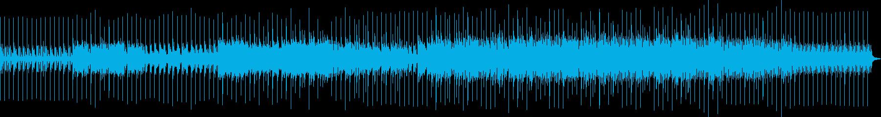 ダンスエレクトロ。スロー。ヴィンテ...の再生済みの波形