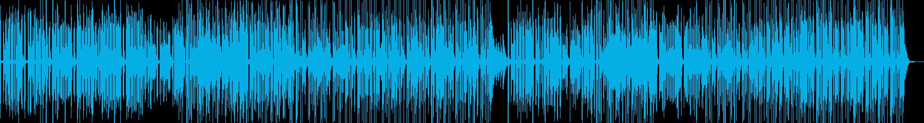 グダグダな演出に・コミカルポップ Cの再生済みの波形