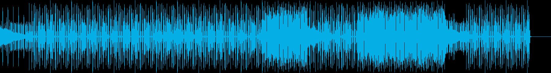 どうにも微妙な雰囲気のBGMの再生済みの波形