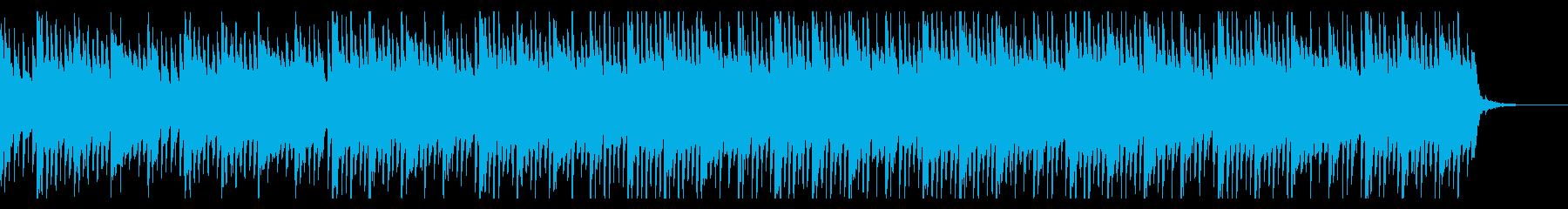 ドキュメンタリー(ドラムなし)の再生済みの波形