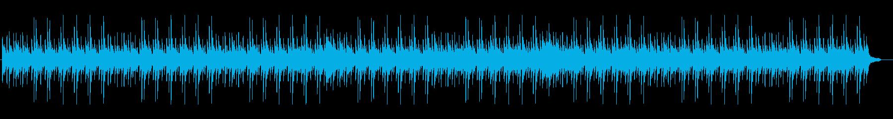 エキゾチックで壮大なアンビエントBGMの再生済みの波形