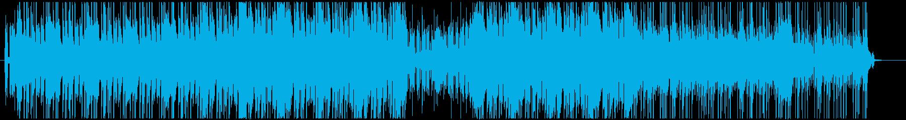 登場時のBGM、これから始まる予感の再生済みの波形