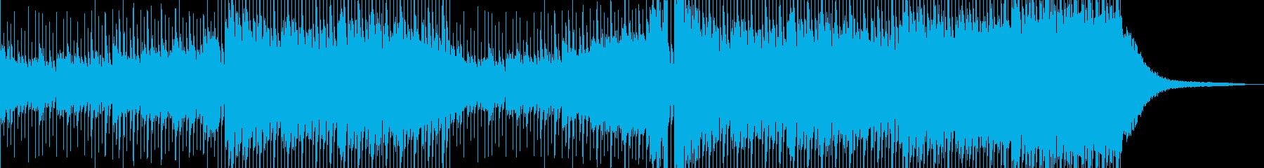 【ハウス】エネルギッシュ・力強さの再生済みの波形