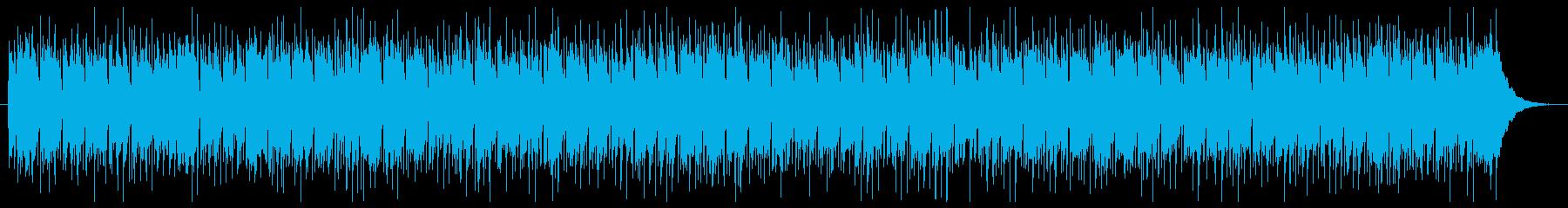 ほんわかアコースティックフォークBGMの再生済みの波形