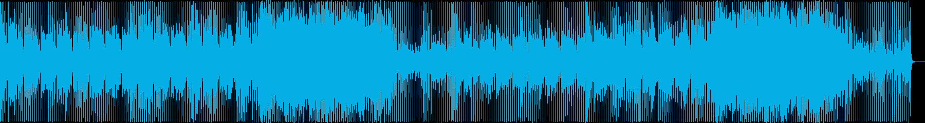 ポジティブなCM、企業VP向けBGMの再生済みの波形