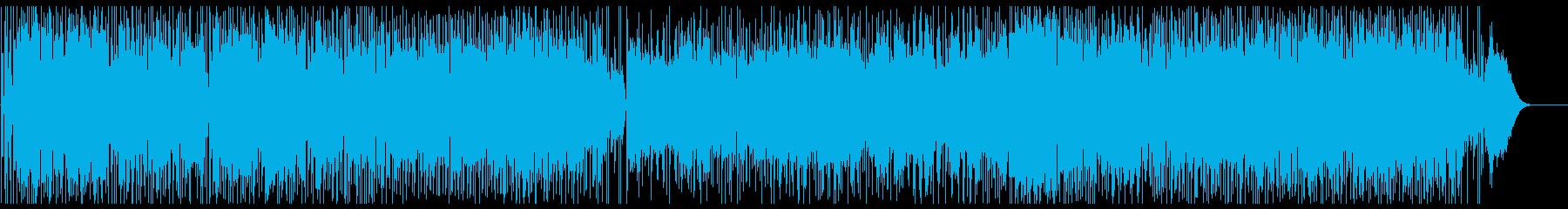 チェロメインのレトロポップスの再生済みの波形