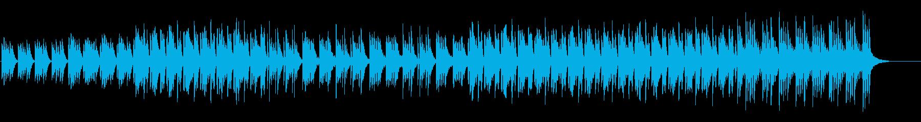 ふんわりゆったりなピアノ+シンセBGMの再生済みの波形
