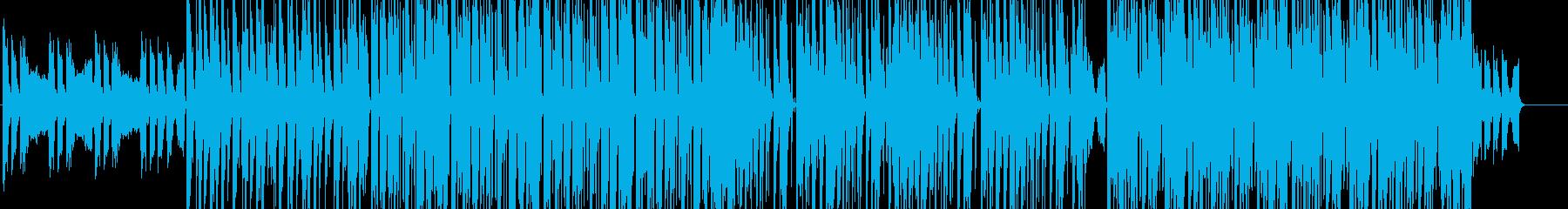 アニメや映像系プレゼン等の再生済みの波形