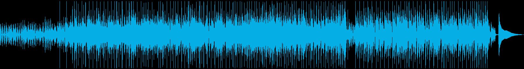 ディキシーランド ラグタイム ティ...の再生済みの波形