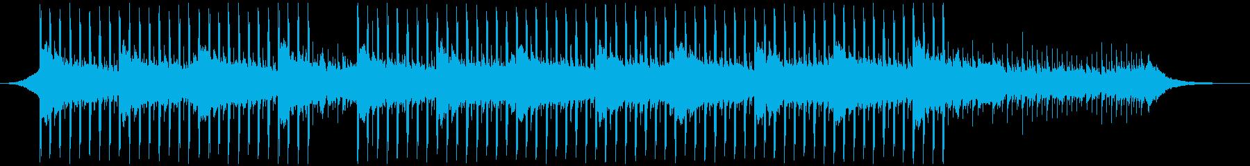 プレゼンテーション音楽(60秒)の再生済みの波形