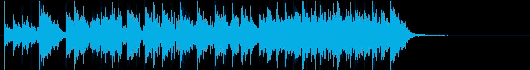 軽快でカワイイ昭和テイストのサウンドロゴの再生済みの波形